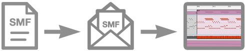 SMF (Standard MIDI File)