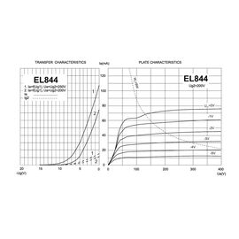Лампа для гитарного усилителя JJ ELECTRONIC EL844 (подобранная 4-ка), фото 2