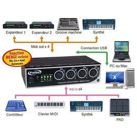 USB MIDI Аудиоинтерфейс / звуковая карта Prodipe 4in/4out, фото 5