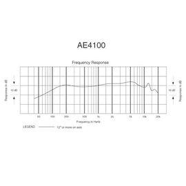 Вокальний мікрофон Audio Technica AE4100, динамічний, кардіоїдний, фото 6