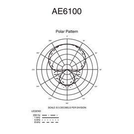Вокальний мікрофон Audio Technica AE6100, динамічний, гіперкардіоїдний, фото 5