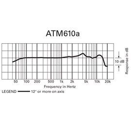 Вокальний мікрофон Audio Technica ATM610a, динамічний, гіперкардіоїдний, фото 8