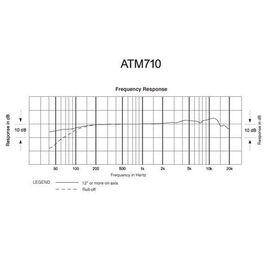 Вокальний мікрофон Audio Technica ATM710, конденсаторний, кардіоїдний, фото 5