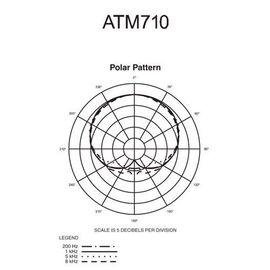 Вокальний мікрофон Audio Technica ATM710, конденсаторний, кардіоїдний, фото 4