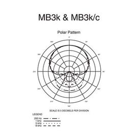 Вокальний мікрофон Audio Technica MB3k, динамічний, гіперкардіоїдний, фото 8
