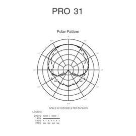 Вокальний мікрофон Audio Technica PRO31, динамічний, кардіоїдний, фото 7