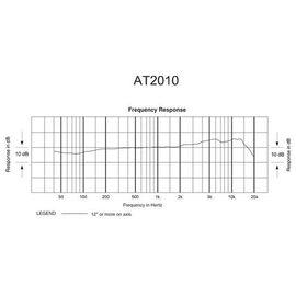 Студийный микрофон Audio Technica AT2010, конденсаторный, кардиоидный, фото 8