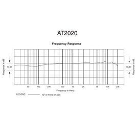 Студийный микрофон Audio Technica AT2020, конденсаторный, кардиоидный, фото 7