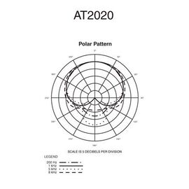Студийный микрофон Audio Technica AT2020, конденсаторный, кардиоидный, фото 8