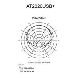 Студийный микрофон Audio Technica AT2020USB+, конденсаторный, кардиоидный, фото 7
