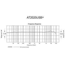 Студийный микрофон Audio Technica AT2020USB+, конденсаторный, кардиоидный, фото 8