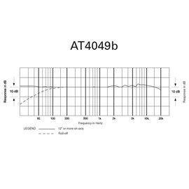 Инструментальный микрофон Audio Technica AT4049B конденсаторный всенаправленый, фото 9