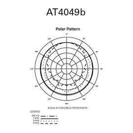 Инструментальный микрофон Audio Technica AT4049B конденсаторный всенаправленый, фото 10