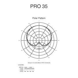 Инструментальный микрофон Audio Technica PRO35, конденсаторный, кардиоидный, фото 8